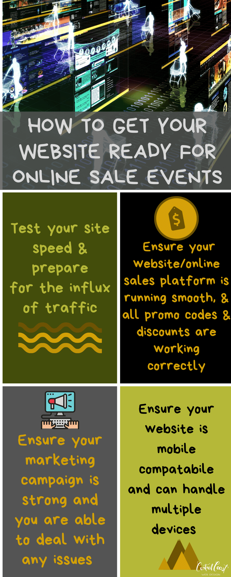 Our infographic on what you can do to get your site ready for an online sale!