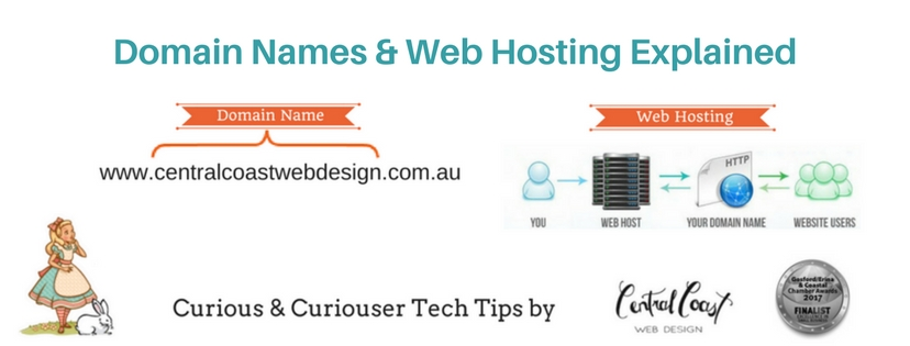 Domain Names and Hosting - A Simple explanation